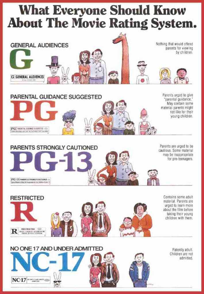 U Rated Movies Meaning Movie Ratings Explaine...